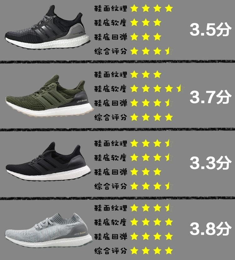 adidas Ultra Boost SL Black Grey EF0726 Release Date