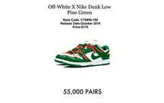 货量曝光!Off-White™ x Nike SB Dunk Low 绿色版本有机会入手?