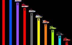 第一名有点意外!NBA 上赛季签名鞋销量 Top 10 揭晓!