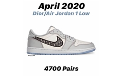 货量成 AJ 1 Low 历史新低!Dior x Air Jordan 1 Low 入手难度极高