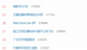Nike Dunk Low 发售又上热搜了!新品还在不断释出,机会多的是!